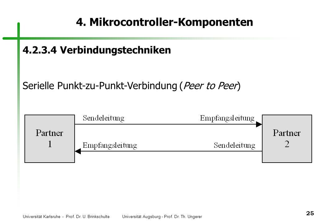 Universität Karlsruhe - Prof.Dr. U. Brinkschulte Universität Augsburg - Prof.