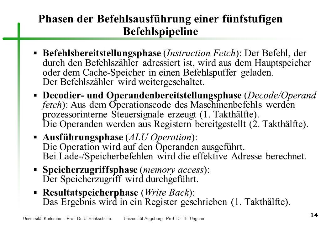 Universität Karlsruhe - Prof. Dr. U. Brinkschulte Universität Augsburg - Prof. Dr. Th. Ungerer 14 Phasen der Befehlsausführung einer fünfstufigen Befe