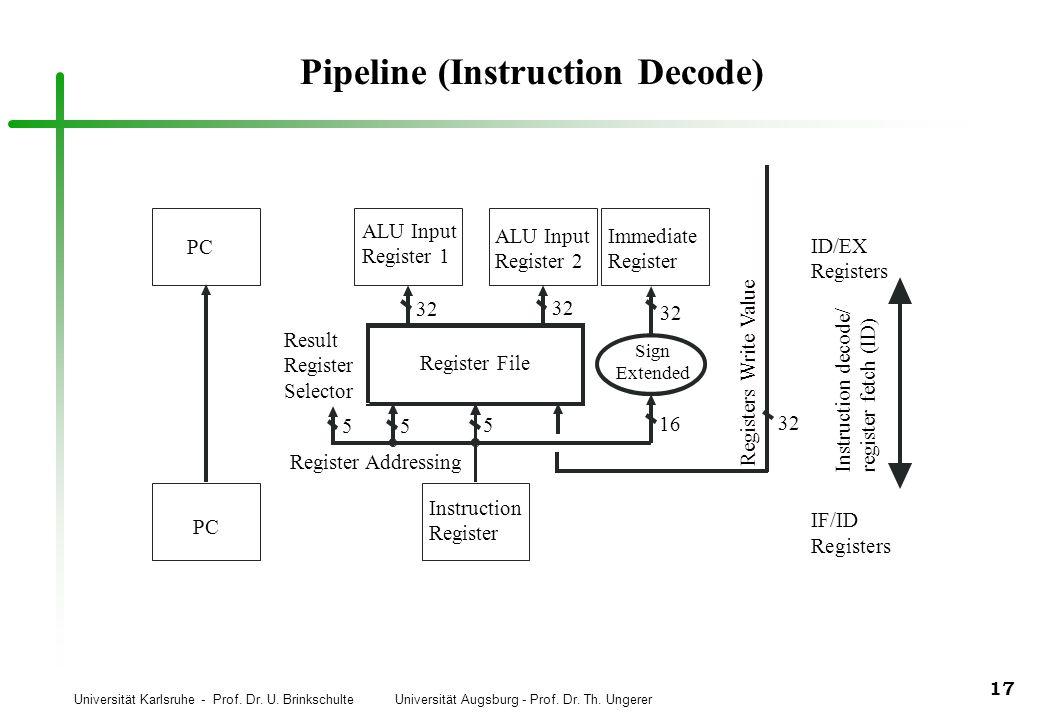 Universität Karlsruhe - Prof. Dr. U. Brinkschulte Universität Augsburg - Prof. Dr. Th. Ungerer 17 Pipeline (Instruction Decode) Register File Register