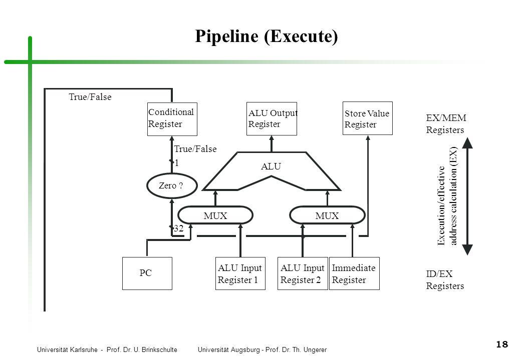 Universität Karlsruhe - Prof. Dr. U. Brinkschulte Universität Augsburg - Prof. Dr. Th. Ungerer 18 Pipeline (Execute) EX/MEM Registers ID/EX Registers