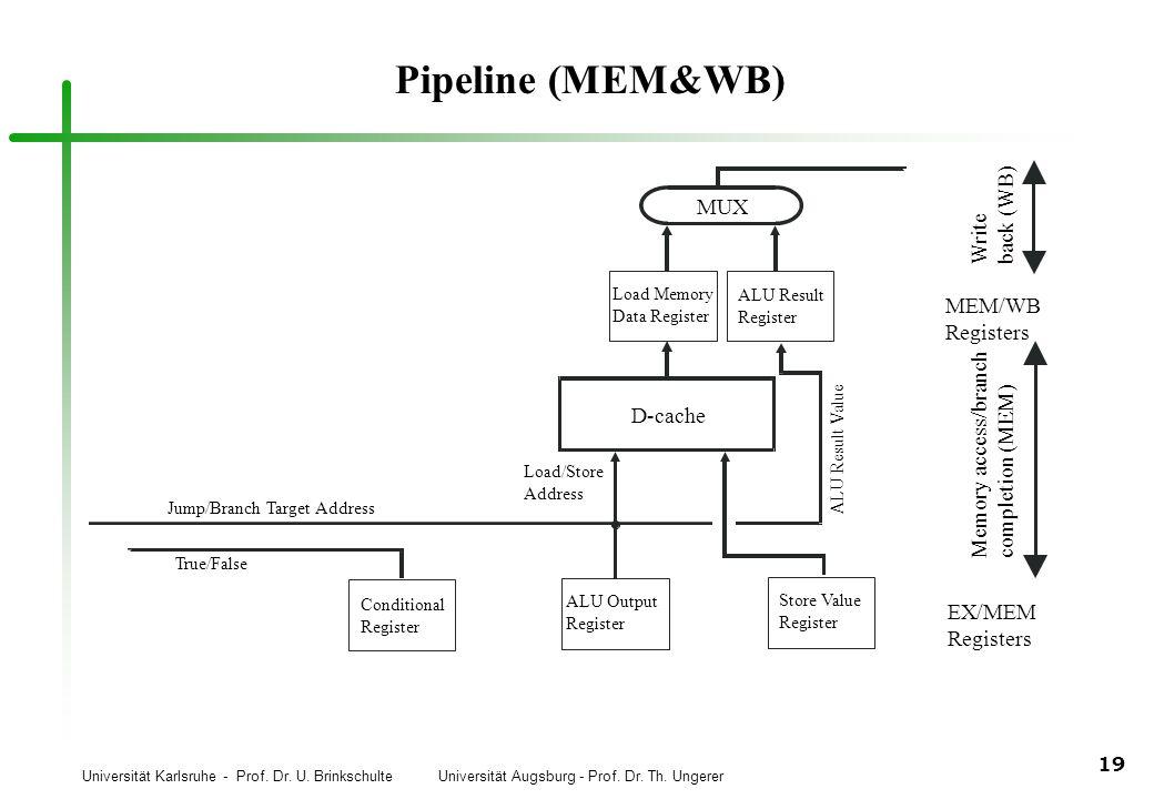 Universität Karlsruhe - Prof. Dr. U. Brinkschulte Universität Augsburg - Prof. Dr. Th. Ungerer 19 Pipeline (MEM&WB) D-cache MUX Write back (WB) MEM/WB