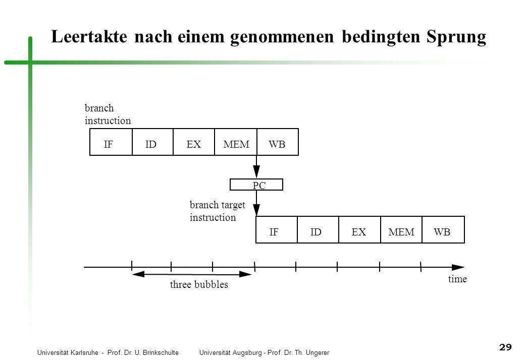 Universität Karlsruhe - Prof. Dr. U. Brinkschulte Universität Augsburg - Prof. Dr. Th. Ungerer 29 branch instruction branch target instruction IFIDEXM