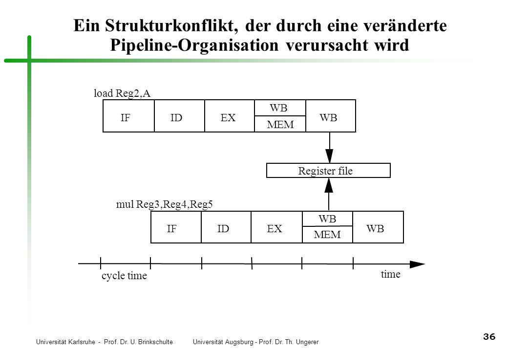 Universität Karlsruhe - Prof. Dr. U. Brinkschulte Universität Augsburg - Prof. Dr. Th. Ungerer 36 load Reg2,A mul Reg3,Reg4,Reg5 IFIDEX MEM IFIDEX MEM