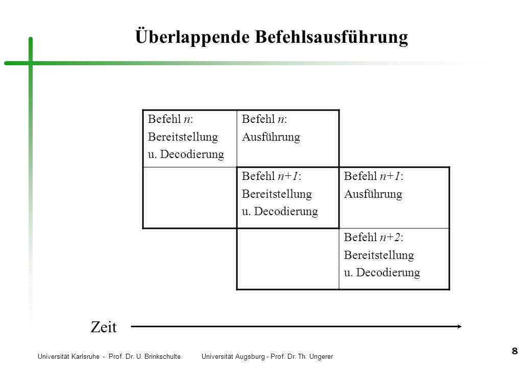Universität Karlsruhe - Prof. Dr. U. Brinkschulte Universität Augsburg - Prof. Dr. Th. Ungerer 8 Überlappende Befehlsausführung Befehl n: Bereitstellu