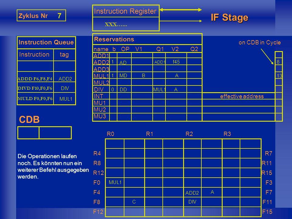 MUL1 Zyklus Nr 8 Instruction Queue Instruction tag Instruction Register IF Stage CDB nameb ADD1 ADD2 ADD3 MUL1 MUL2 DIV INT MU1 MU2 MU3 Reservations OPV1Q1V2Q2 effective address R0R1R2R3 R4 R8 R12 F0 F4 F8 F12 R7 R11 R15 F3 F7 F11 F15 XXX…...