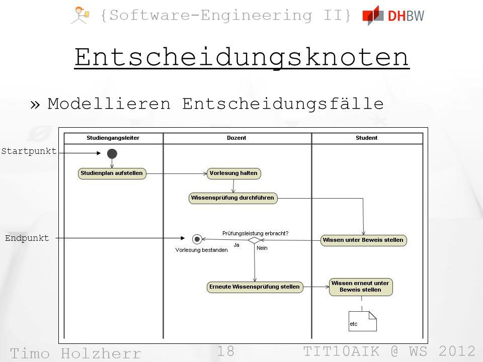 18 TIT10AIK @ WS 2012 Entscheidungsknoten »Modellieren Entscheidungsfälle Startpunkt Endpunkt