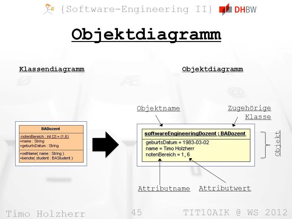 45 TIT10AIK @ WS 2012 Objektdiagramm KlassendiagrammObjektdiagramm Objektname Zugehörige Klasse Attributname Attributwert Objekt