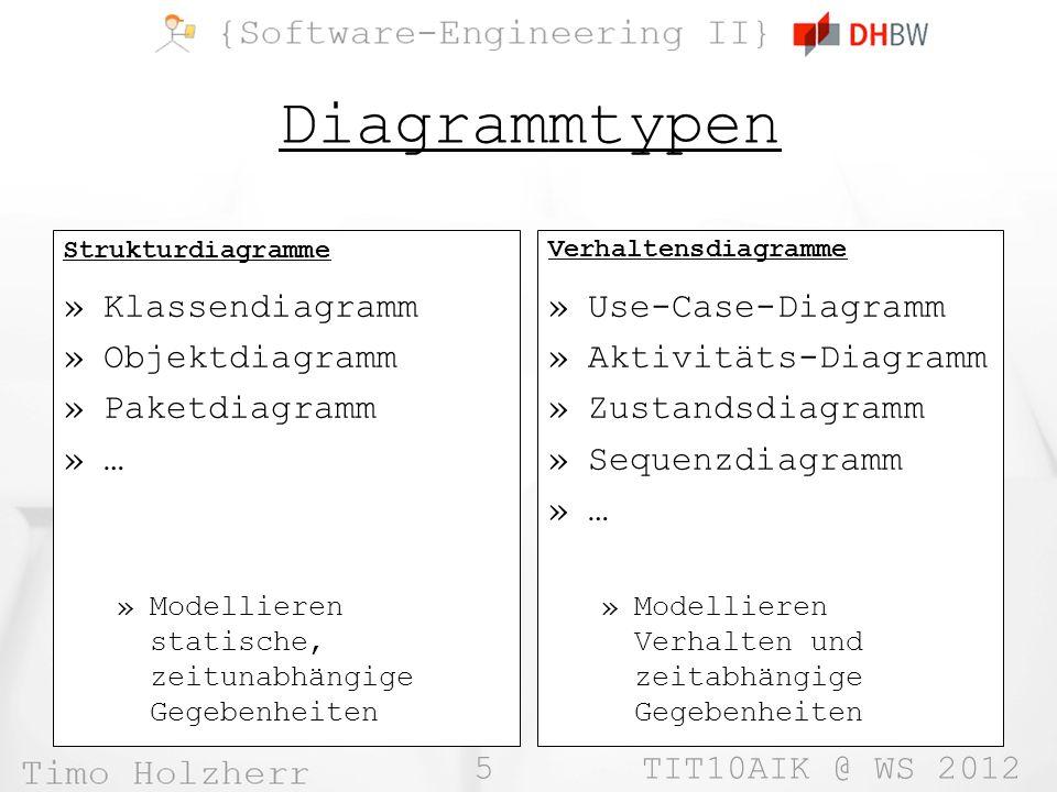 5 TIT10AIK @ WS 2012 Diagrammtypen »Klassendiagramm »Objektdiagramm »Paketdiagramm »… »Modellieren statische, zeitunabhängige Gegebenheiten »Use-Case-Diagramm »Aktivitäts-Diagramm »Zustandsdiagramm »Sequenzdiagramm »… »Modellieren Verhalten und zeitabhängige Gegebenheiten Strukturdiagramme Verhaltensdiagramme
