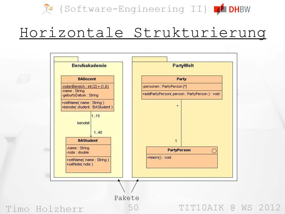 50 TIT10AIK @ WS 2012 Horizontale Strukturierung Pakete