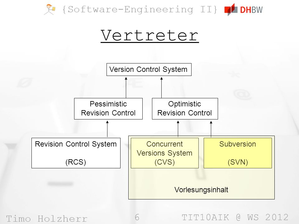 6 TIT10AIK @ WS 2012 Vertreter Version Control System Pessimistic Revision Control Optimistic Revision Control Revision Control System (RCS) Concurren