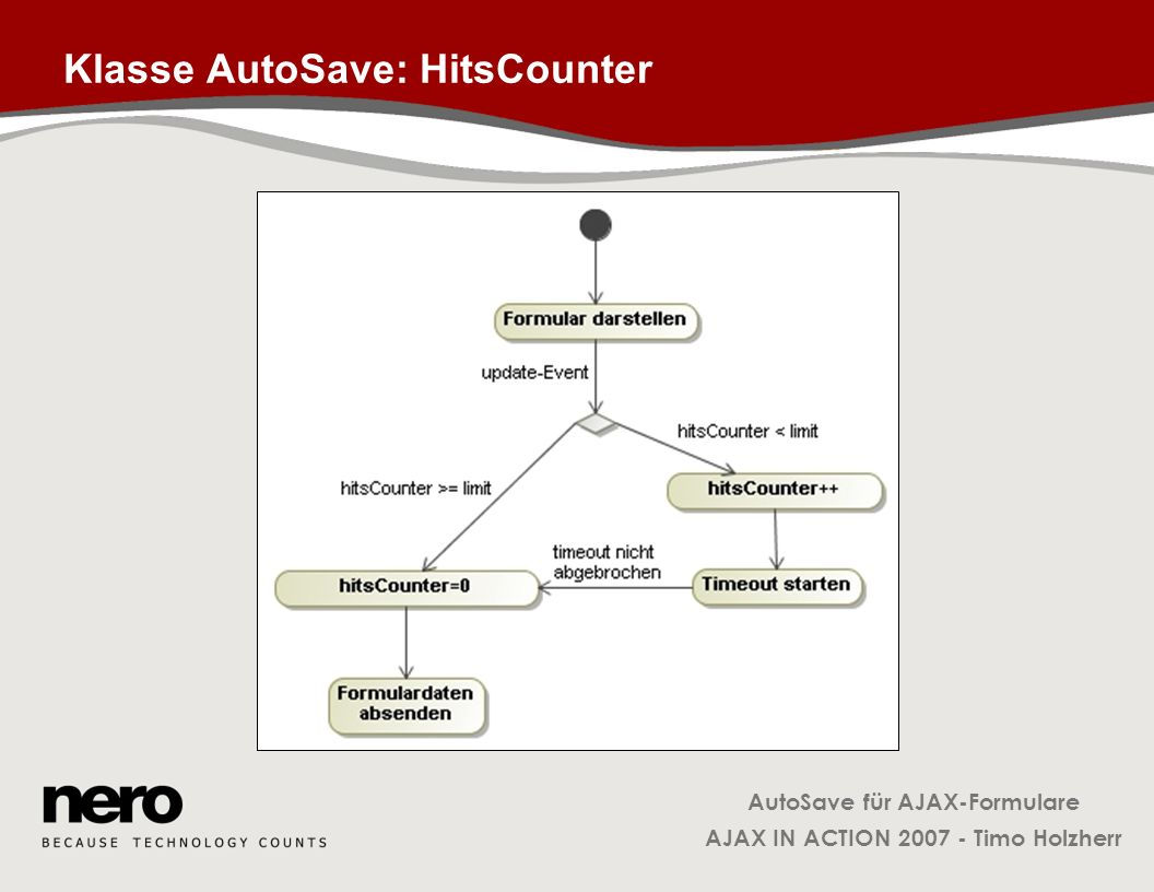 AutoSave für AJAX-Formulare AJAX IN ACTION 2007 - Timo Holzherr Klasse AutoSave: HitsCounter