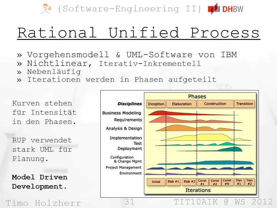 31 TIT10AIK @ WS 2012 Rational Unified Process »Vorgehensmodell & UML-Software von IBM »Nichtlinear, Iterativ-Inkrementell »Nebenläufig »Iterationen w