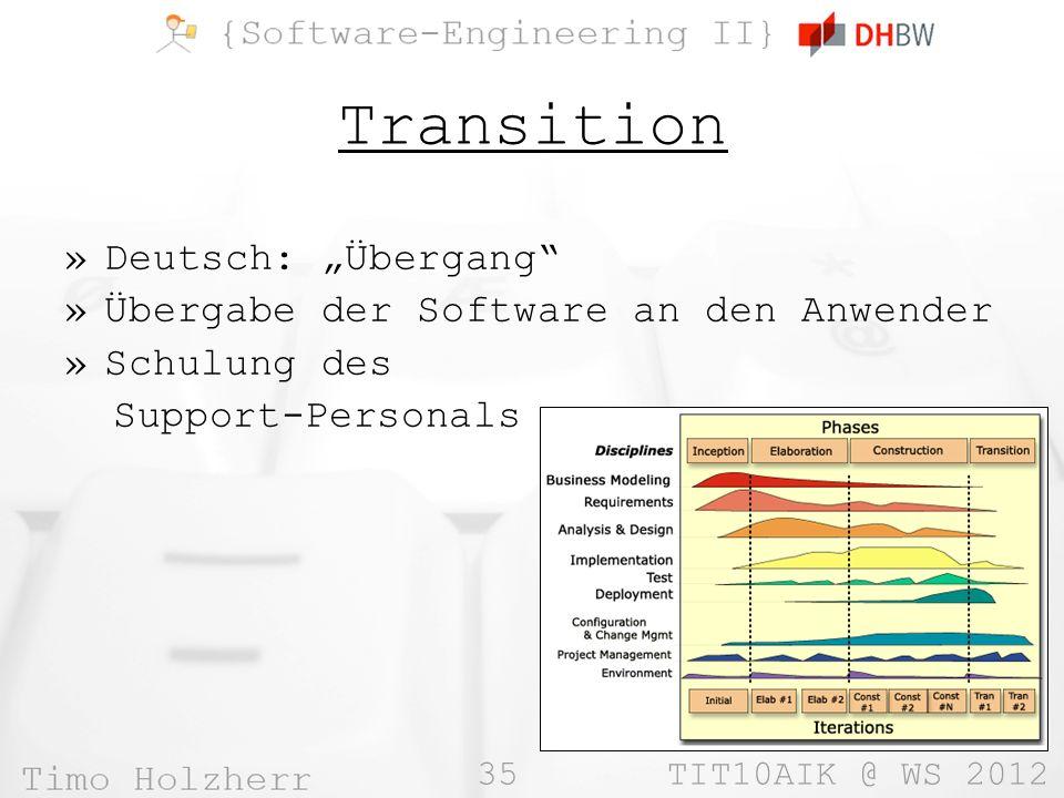 35 TIT10AIK @ WS 2012 Transition »Deutsch: Übergang »Übergabe der Software an den Anwender »Schulung des Support-Personals