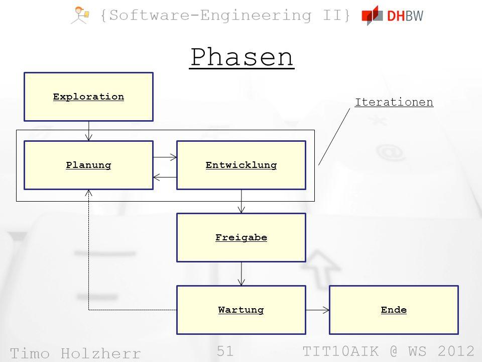 51 TIT10AIK @ WS 2012 Phasen Exploration PlanungEntwicklung Freigabe WartungEnde Iterationen