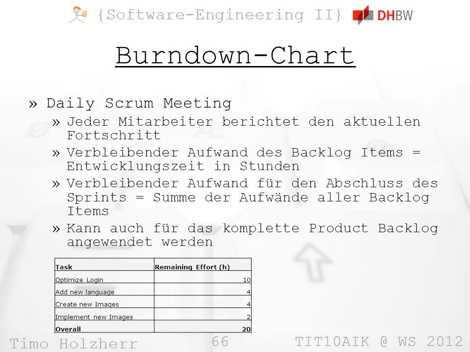 66 TIT10AIK @ WS 2012 Burndown-Chart »Daily Scrum Meeting »Jeder Mitarbeiter berichtet den aktuellen Fortschritt »Verbleibender Aufwand des Backlog It