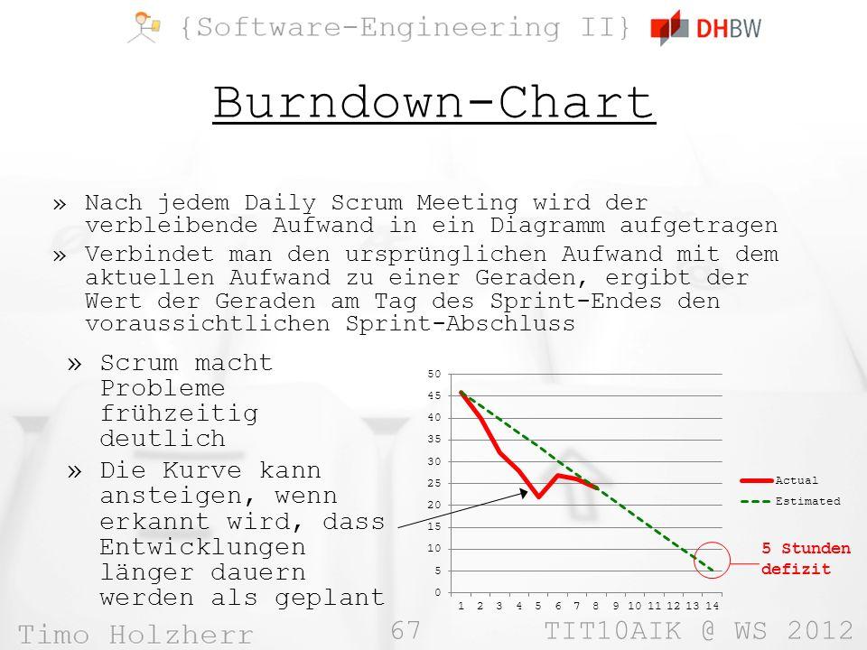 67 TIT10AIK @ WS 2012 Burndown-Chart »Nach jedem Daily Scrum Meeting wird der verbleibende Aufwand in ein Diagramm aufgetragen »Verbindet man den ursp