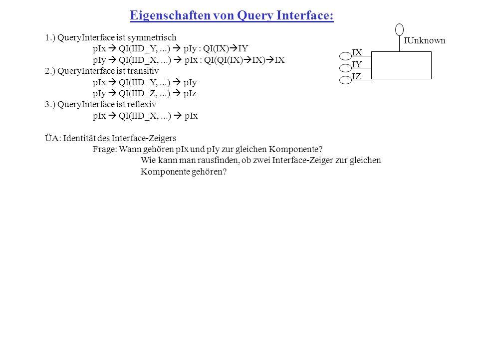 1.) QueryInterface ist symmetrisch pIx QI(IID_Y,...) pIy : QI(IX) IY pIy QI(IID_X,...) pIx : QI(QI(IX) IX) IX 2.) QueryInterface ist transitiv pIx QI(IID_Y,...) pIy pIy QI(IID_Z,...) pIz 3.) QueryInterface ist reflexiv pIx QI(IID_X,...) pIx ÜA: Identität des Interface-Zeigers Frage: Wann gehören pIx und pIy zur gleichen Komponente.