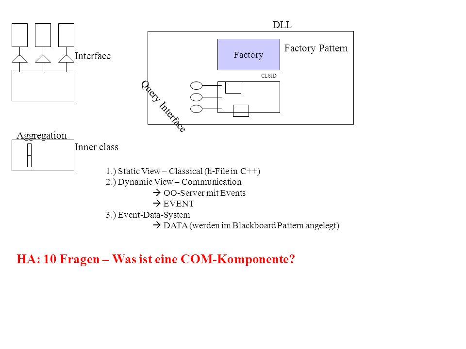 Factory CLSID DLL Interface Query Interface Factory Pattern HA: 10 Fragen – Was ist eine COM-Komponente.