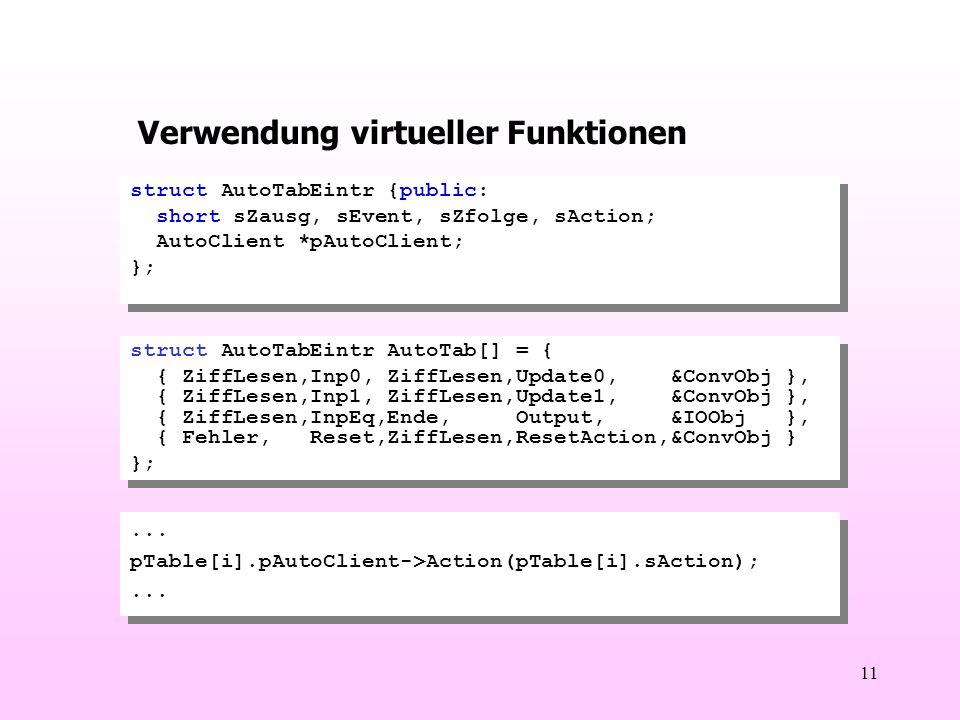 11 Verwendung virtueller Funktionen struct AutoTabEintr {public: short sZausg, sEvent, sZfolge, sAction; AutoClient *pAutoClient; }; struct AutoTabEintr {public: short sZausg, sEvent, sZfolge, sAction; AutoClient *pAutoClient; }; struct AutoTabEintr AutoTab[] = { { ZiffLesen,Inp0, ZiffLesen,Update0, &ConvObj }, { ZiffLesen,Inp1, ZiffLesen,Update1, &ConvObj }, { ZiffLesen,InpEq,Ende, Output, &IOObj }, { Fehler, Reset,ZiffLesen,ResetAction,&ConvObj } }; struct AutoTabEintr AutoTab[] = { { ZiffLesen,Inp0, ZiffLesen,Update0, &ConvObj }, { ZiffLesen,Inp1, ZiffLesen,Update1, &ConvObj }, { ZiffLesen,InpEq,Ende, Output, &IOObj }, { Fehler, Reset,ZiffLesen,ResetAction,&ConvObj } };...