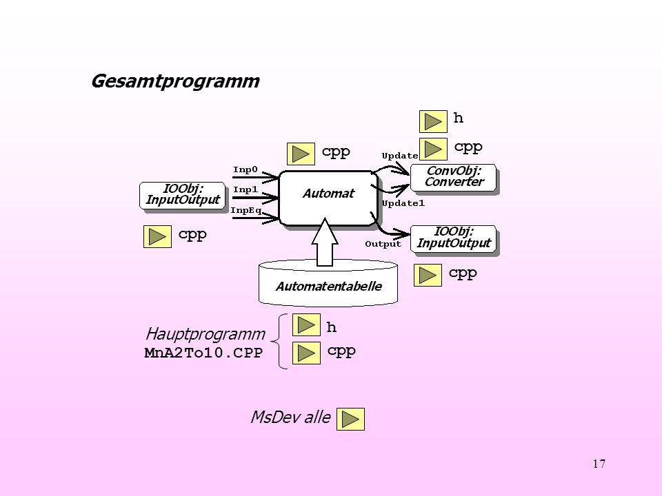 17 Gesamtprogramm h cpp Hauptprogramm MnA2To10.CPP MsDev alle cpp h