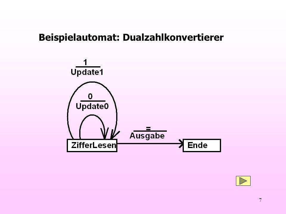 7 Beispielautomat: Dualzahlkonvertierer