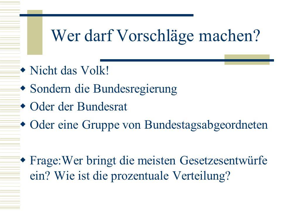 Erste Lesung im Bundestag: Jeder Gesetzentwurf durchläuft im Plenum des Bundestages drei Beratungen (Lesungen).