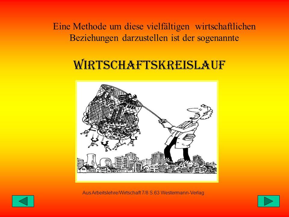 Eine Methode um diese vielfältigen wirtschaftlichen Beziehungen darzustellen ist der sogenannte Wirtschaftskreislauf Aus Arbeitslehre/Wirtschaft 7/8 S.63 Westermann-Verlag