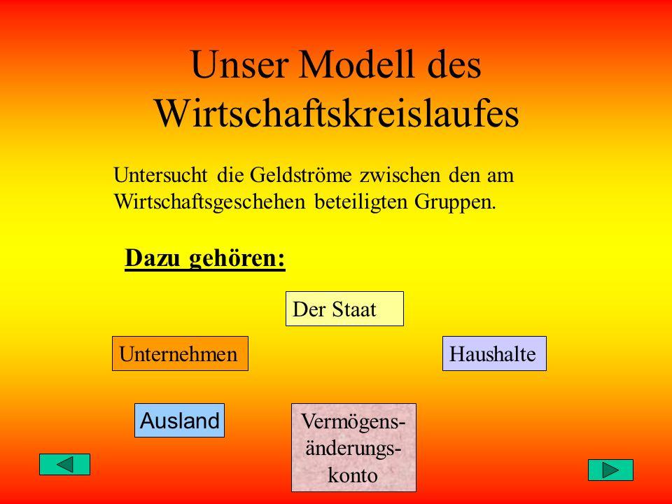 Unser Modell des Wirtschaftskreislaufes Untersucht die Geldströme zwischen den am Wirtschaftsgeschehen beteiligten Gruppen.