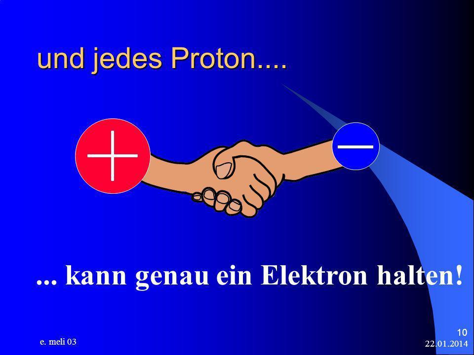 22.01.2014 e. meli 03 10 und jedes Proton....... kann genau ein Elektron halten!