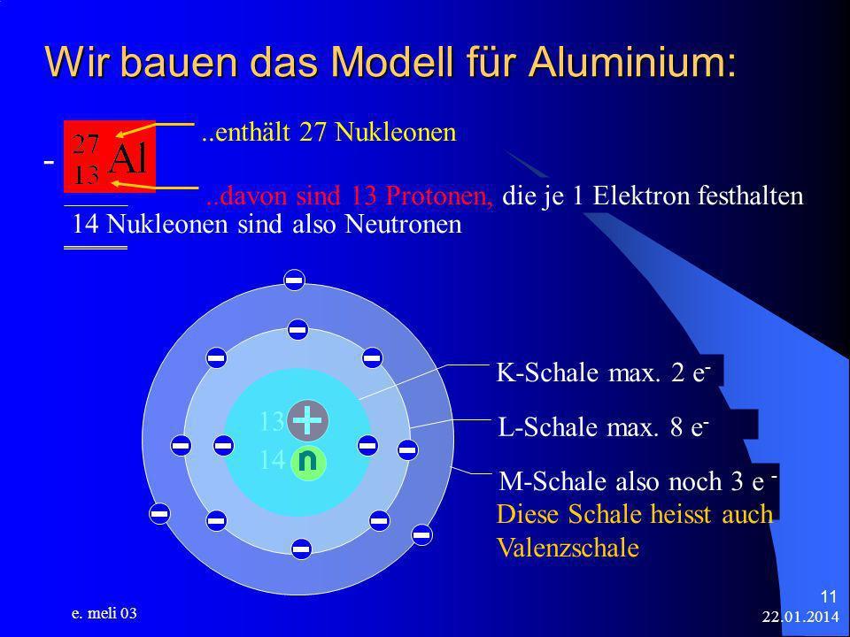 22.01.2014 e. meli 03 11 Wir bauen das Modell für Aluminium:..enthält 27 Nukleonen..davon sind 13 Protonen, die je 1 Elektron festhalten 14 Nukleonen