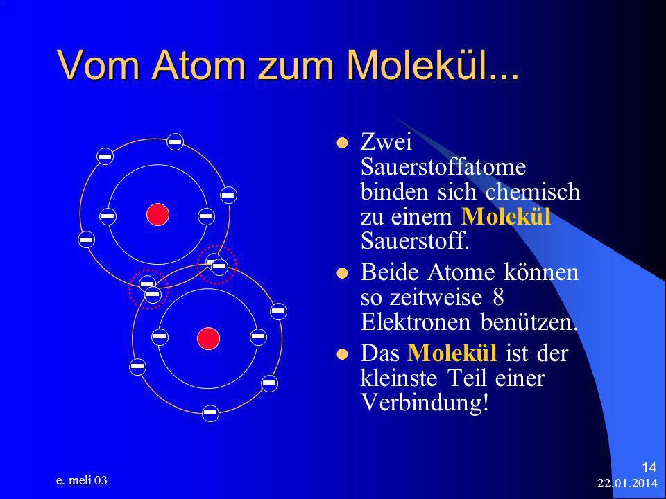 22.01.2014 e. meli 03 14 Vom Atom zum Molekül... Zwei Sauerstoffatome binden sich chemisch zu einem Molekül Sauerstoff. Beide Atome können so zeitweis