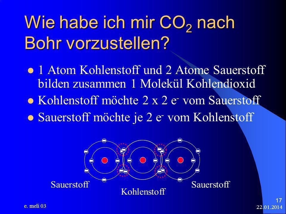 22.01.2014 e. meli 03 17 Wie habe ich mir CO 2 nach Bohr vorzustellen? 1 Atom Kohlenstoff und 2 Atome Sauerstoff bilden zusammen 1 Molekül Kohlendioxi