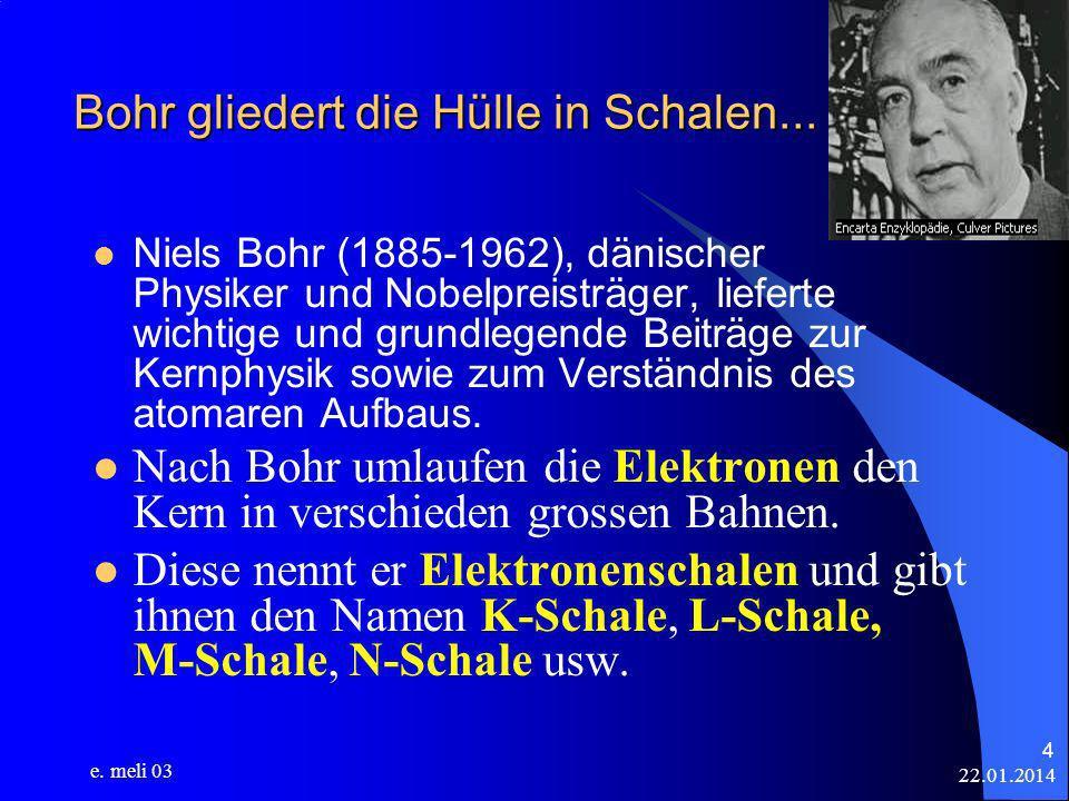 22.01.2014 e. meli 03 4 Bohr gliedert die Hülle in Schalen... Niels Bohr (1885-1962), dänischer Physiker und Nobelpreisträger, lieferte wichtige und g