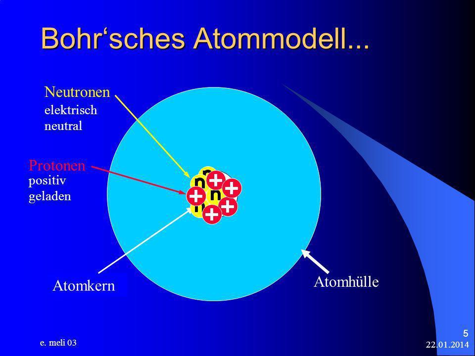 22.01.2014 e. meli 03 5 Bohrsches Atommodell... Atomkern Atomhülle Protonen positiv geladen Neutronen elektrisch neutral