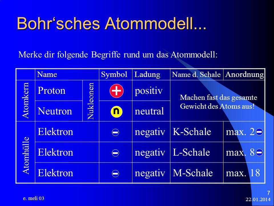 22.01.2014 e. meli 03 7 Bohrsches Atommodell... Name Symbol Ladung Name d. Schale Anordnung Proton positiv Machen fast das gesamte Gewicht des Atoms a
