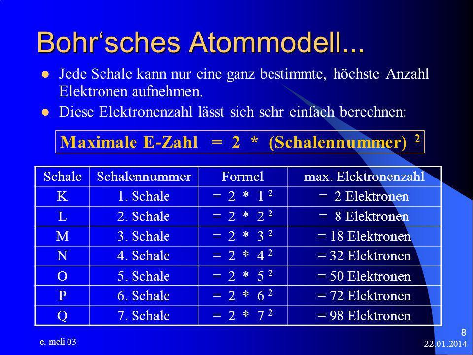 22.01.2014 e. meli 03 8 Bohrsches Atommodell... Jede Schale kann nur eine ganz bestimmte, höchste Anzahl Elektronen aufnehmen. Diese Elektronenzahl lä