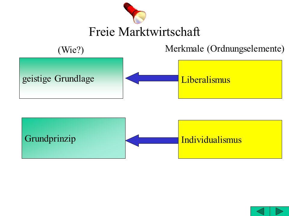 Marktwirtschaft als Grundidee Klar.