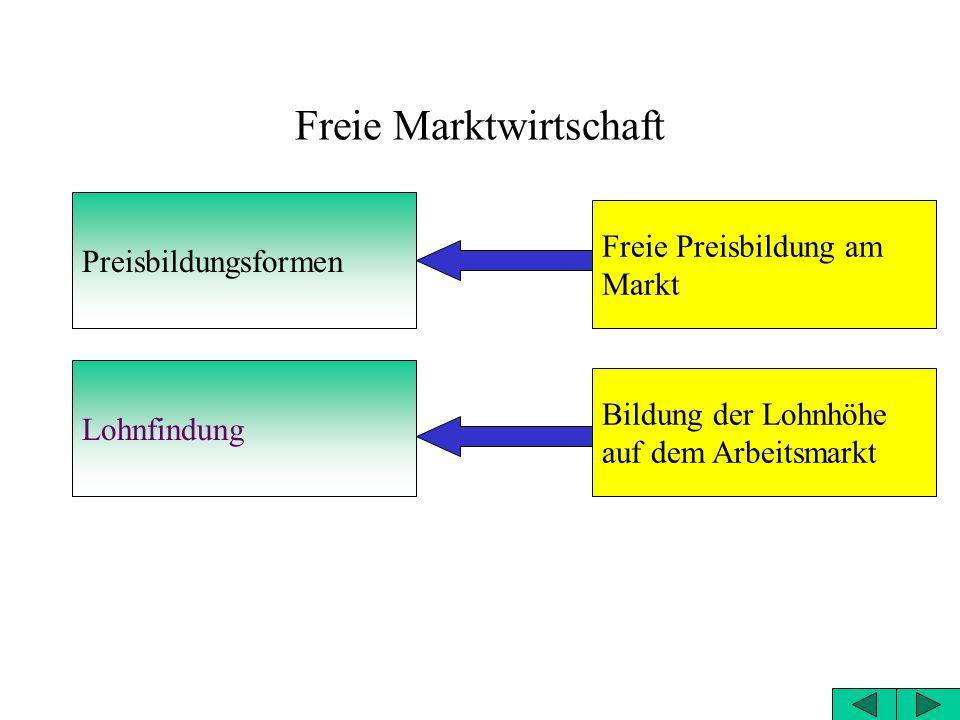 Freie Marktwirtschaft Koordination der Planung Eigentums an Produktionsmitteln Formen der betrieblichen Ergebnisrechnung dezentrale Planung und mit ma