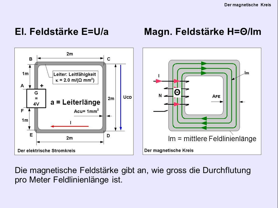 Der magnetische Kreis El. Feldstärke E=U/a Magn.