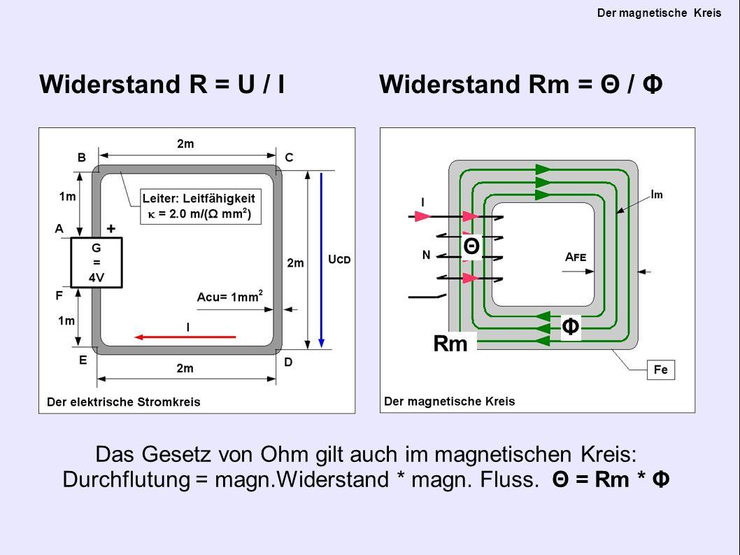 Der magnetische Kreis Widerstand R Widerstand Rm Widerstand aus Abmessungen und Materialeigenschaft: Rcu = lcu / ( Acu * κ ) Rm = lm / ( A FE * μ ) μ = μ o * μ r Rm lm A FE lcu = Leiterlänge Rcu