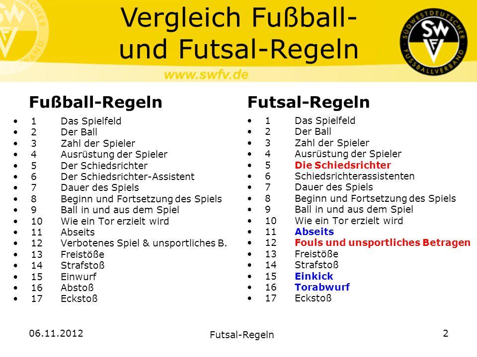 Vergleich Fußball- und Futsal-Regeln Fußball-Regeln 1Das Spielfeld 2Der Ball 3Zahl der Spieler 4Ausrüstung der Spieler 5Der Schiedsrichter 6Der Schied