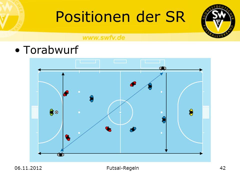 Positionen der SR Torabwurf 06.11.2012Futsal-Regeln42