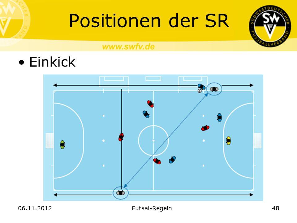 Positionen der SR Einkick 06.11.2012Futsal-Regeln48