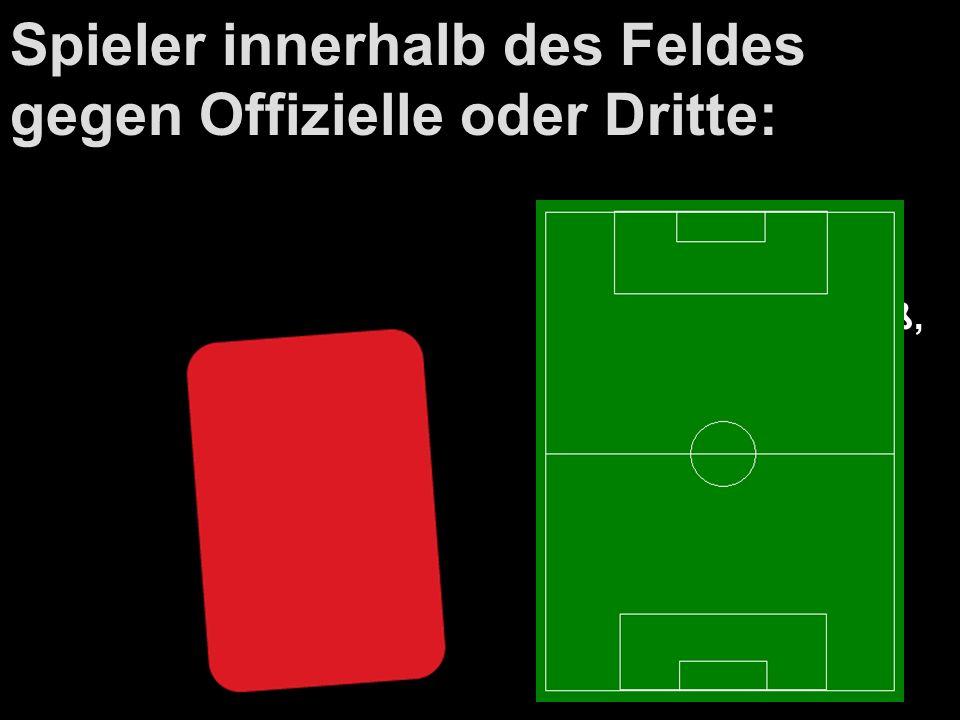 Spieler innerhalb des Feldes gegen Offizielle oder Dritte: Indirekter Freistoß, wo Ball