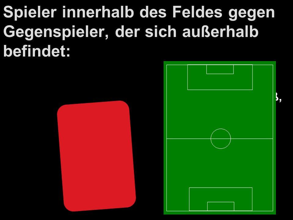 Spieler innerhalb des Feldes gegen Gegenspieler, der sich außerhalb befindet: Indirekter Freistoß, wo Ball