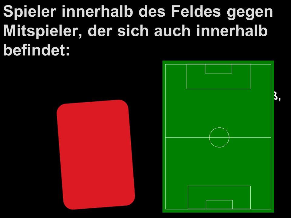 Spieler innerhalb des Feldes gegen Mitspieler, der sich auch innerhalb befindet: Indirekter Freistoß, am Tatort/Wurfort