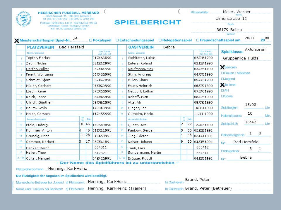 A-Junioren Gruppenliga Fulda 15:00 10 16:42 1 0 Bad Hersfeld 3 1 Bebra 74 Meier, Werner Ulmenstraße 12 36179 Bebra Henning, Karl-Heinz Brand, Peter He