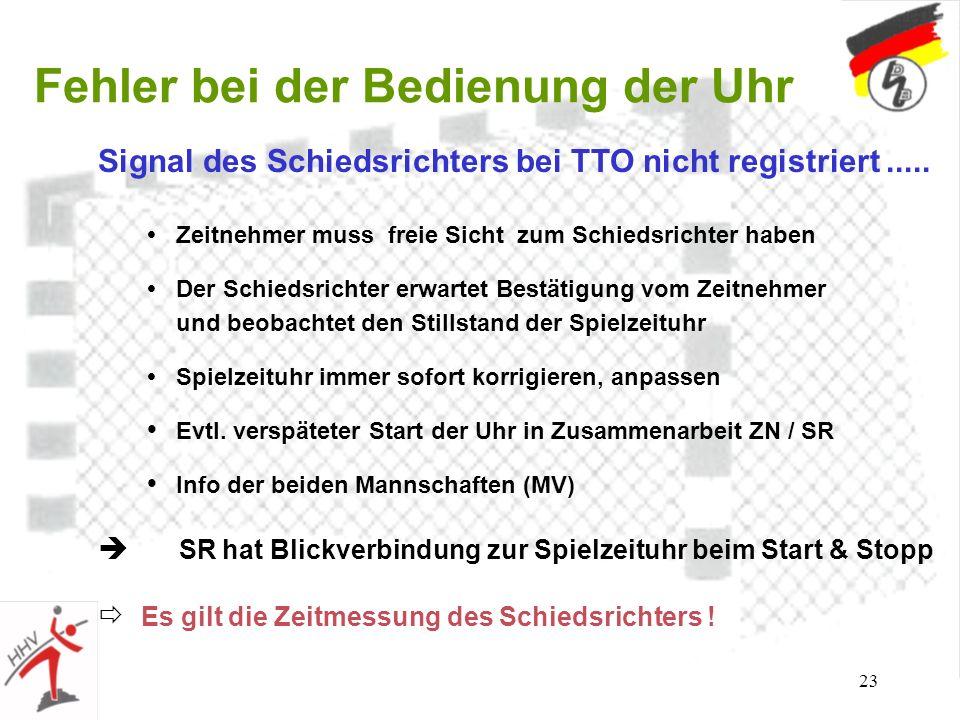 23 Fehler bei der Bedienung der Uhr Signal des Schiedsrichters bei TTO nicht registriert..... Zeitnehmer muss freie Sicht zum Schiedsrichter haben Der