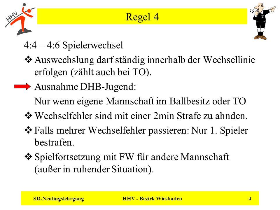 SR-Neulingslehrgang HHV - Bezirk Wiesbaden 4 Regel 4 4:4 – 4:6 Spielerwechsel Auswechslung darf ständig innerhalb der Wechsellinie erfolgen (zählt auc