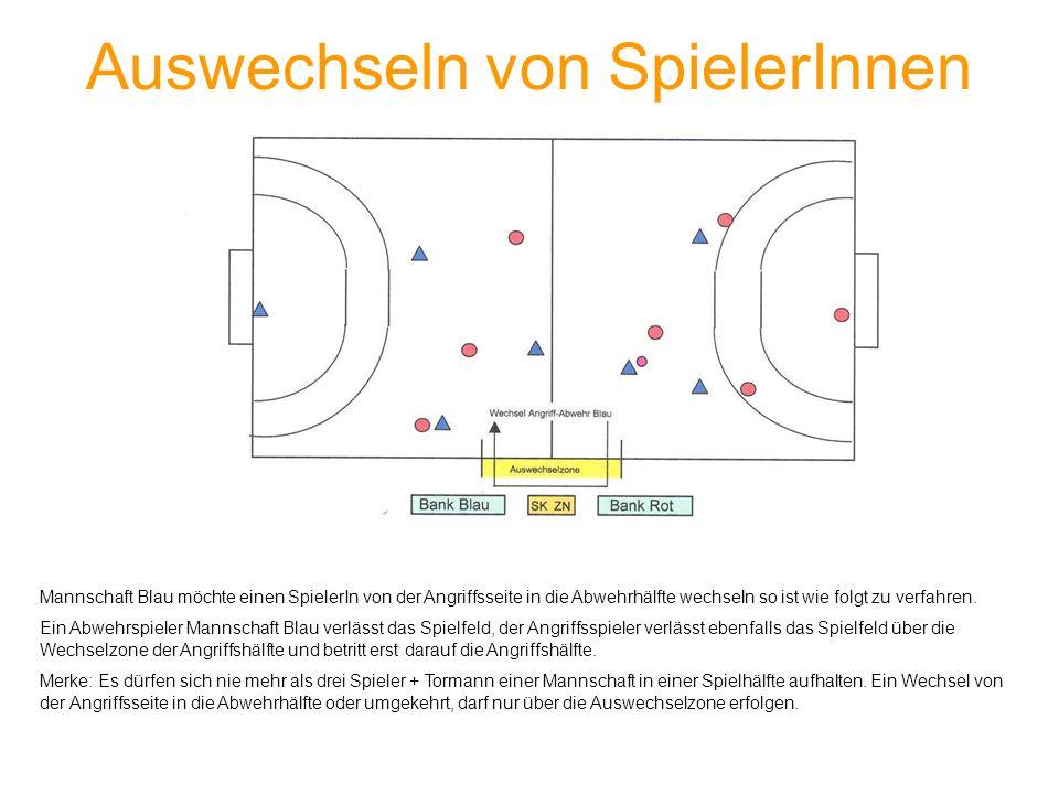 Auswechseln von SpielerInnen Mannschaft Blau möchte einen SpielerIn von der Angriffsseite in die Abwehrhälfte wechseln so ist wie folgt zu verfahren.